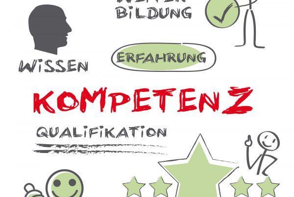Header Kompetententwicklung