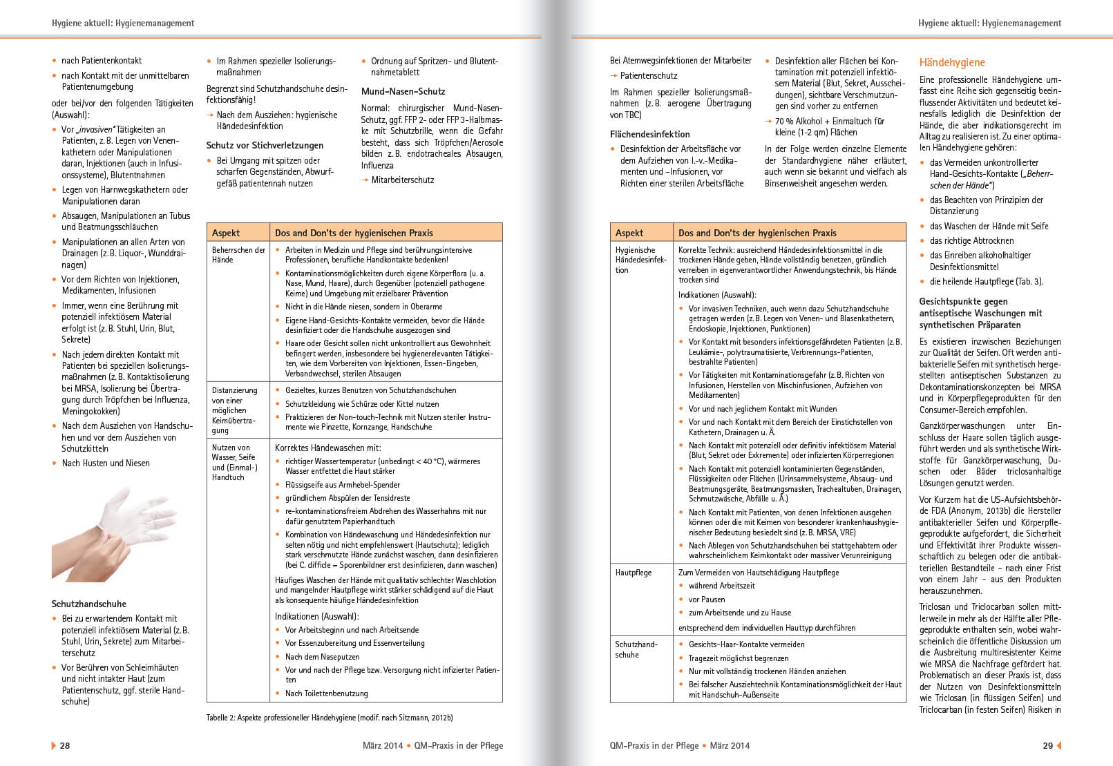 2014-03 Standardhygiene 3